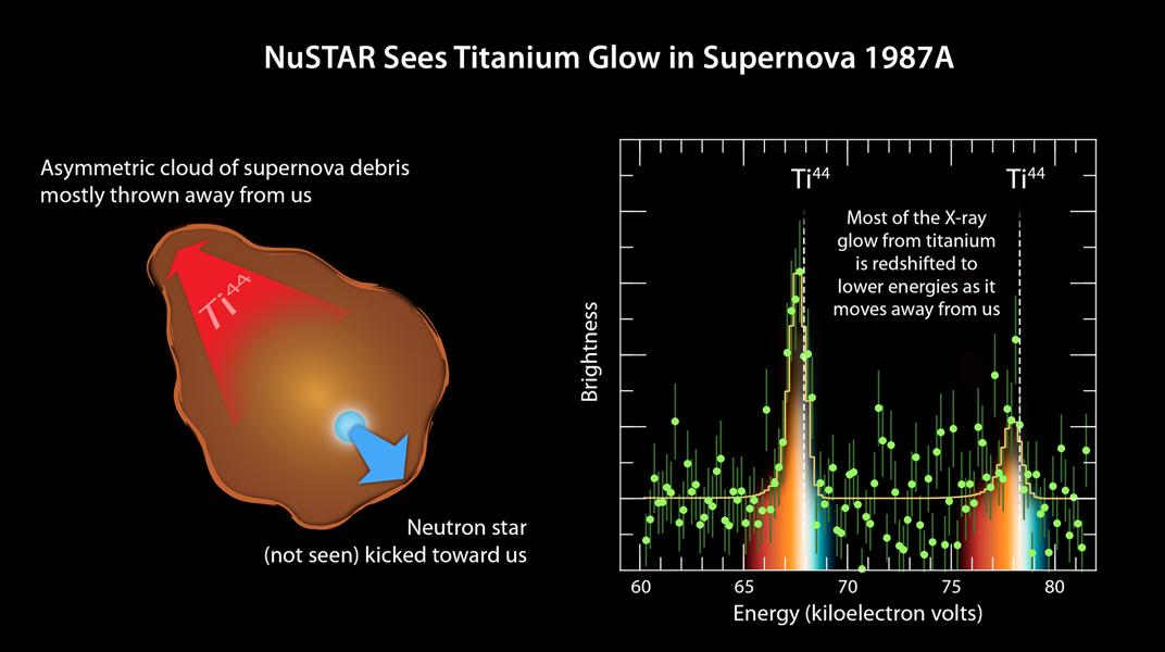 assimetria_supernova_03